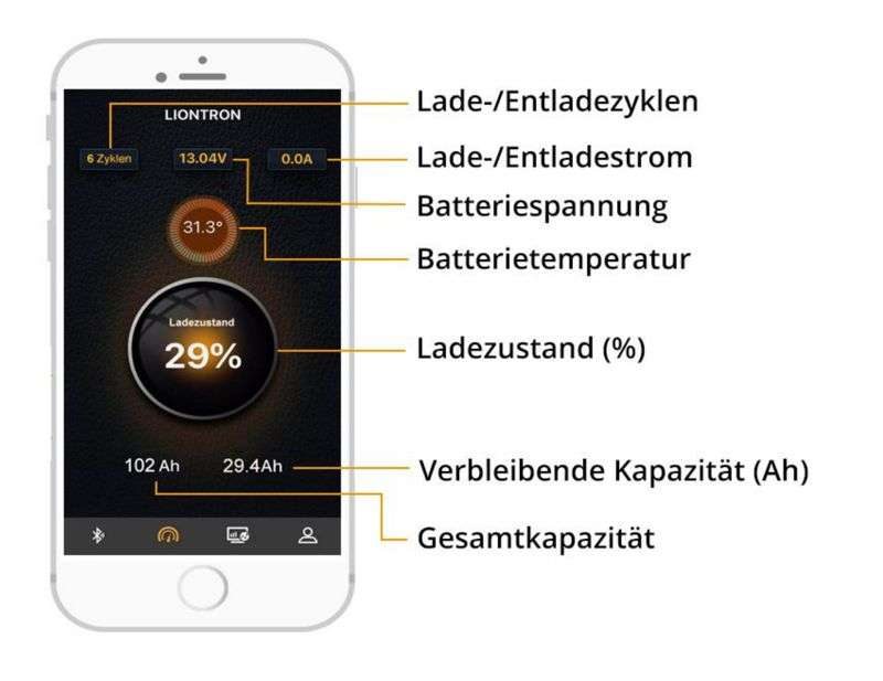 Liontron LiFePO4 LX Smart BMS 25.6V 100Ah Arctic 3